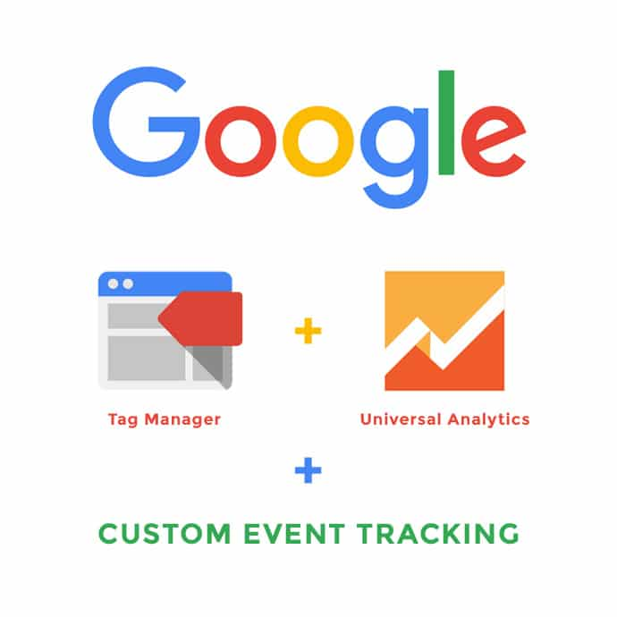 Google Universal Analytics and Google Tag Manager Custom Link Tracking